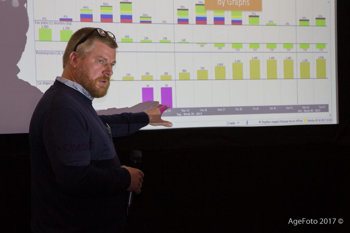 Produktionsoptimering - oplæg i Holland